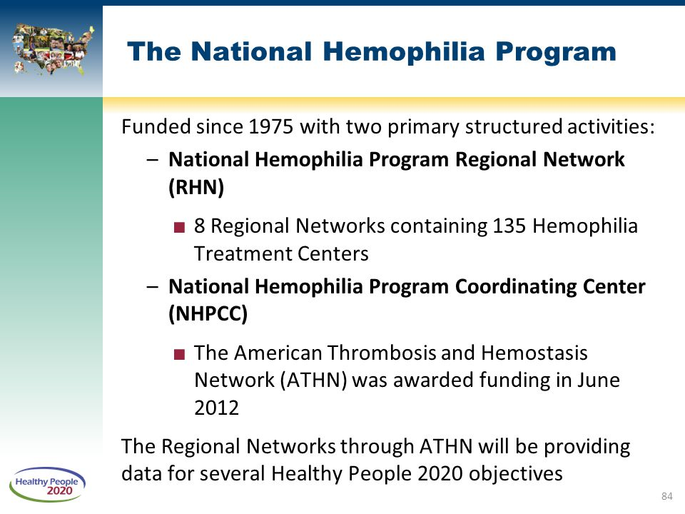 The National Hemophilia Program