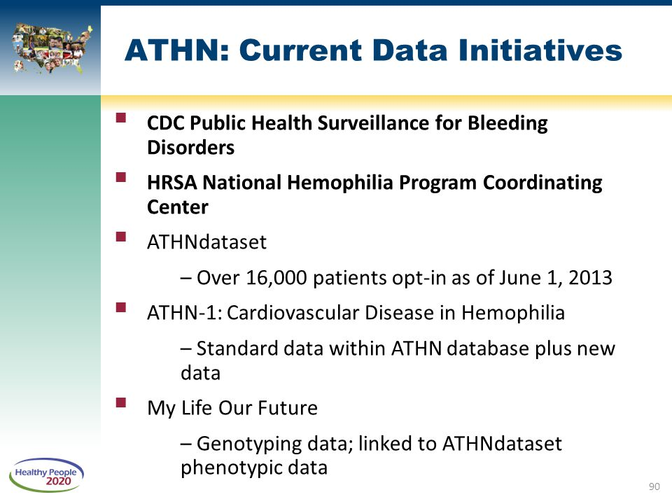 ATHN: Current Data Initiatives