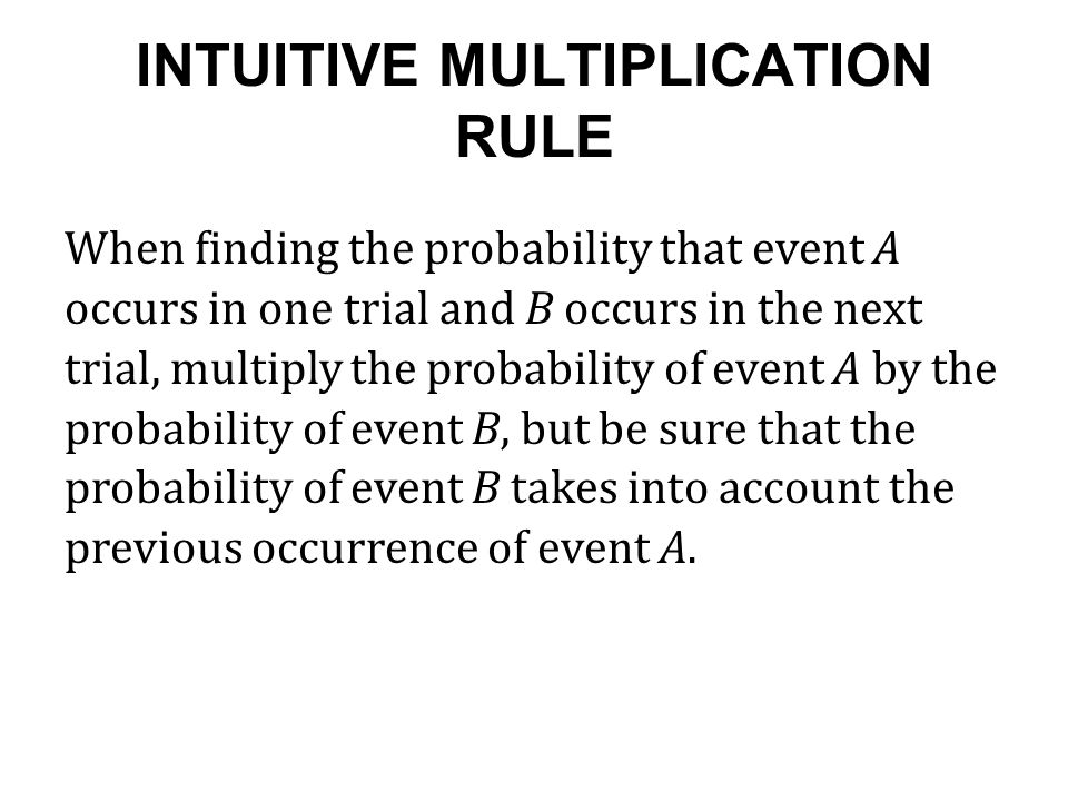 INTUITIVE MULTIPLICATION RULE