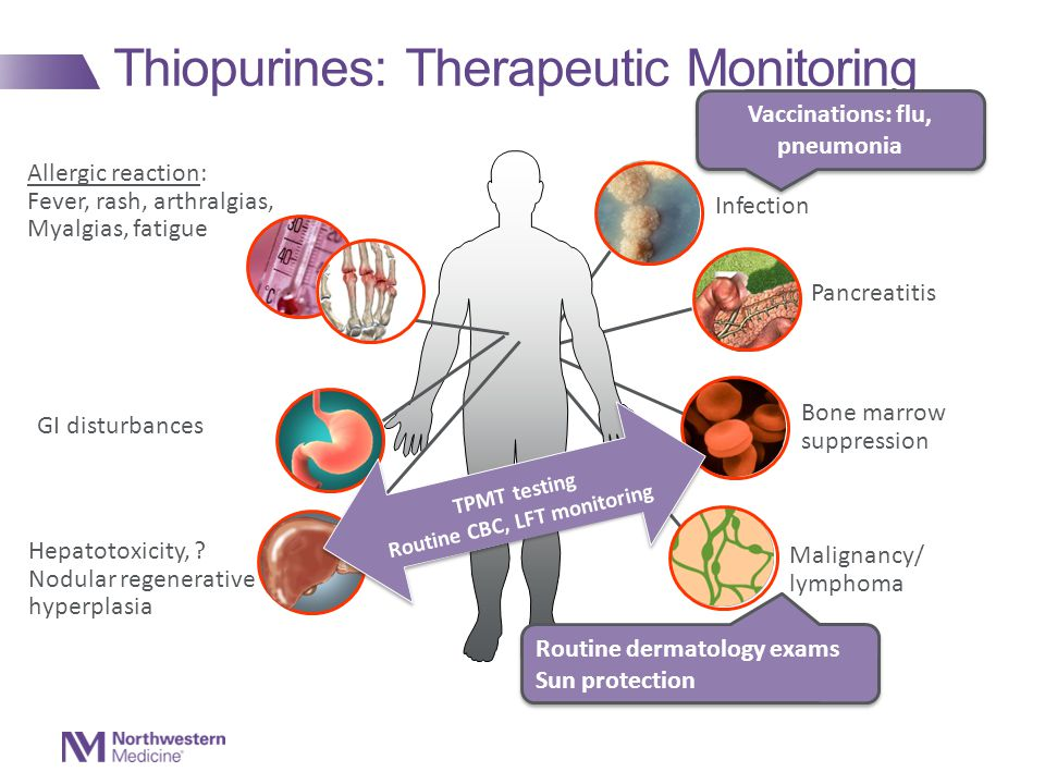 Thiopurines: Therapeutic Monitoring