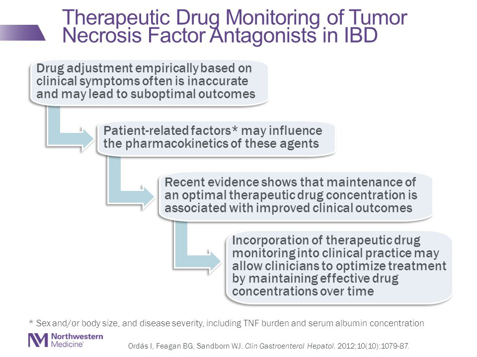 Therapeutic Drug Monitoring of Tumor Necrosis Factor Antagonists in IBD