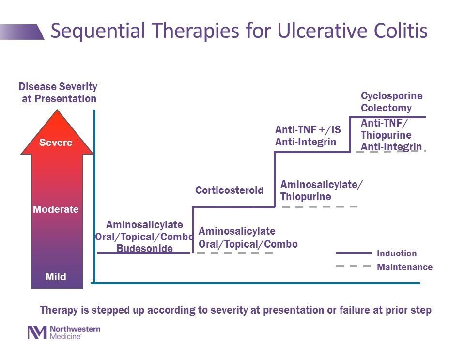 Sequential Therapies for Ulcerative Colitis