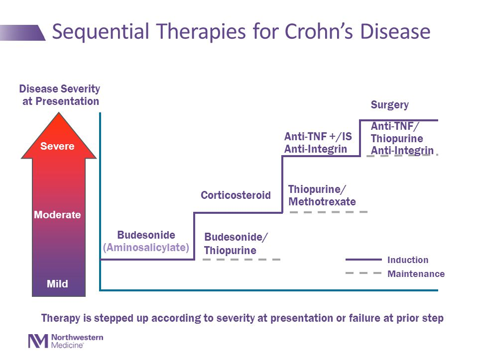 Sequential Therapies for Crohn's Disease