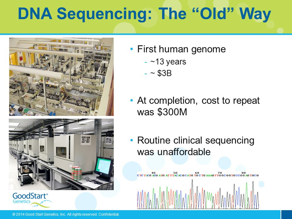 DNA Sequencing: The Old Way