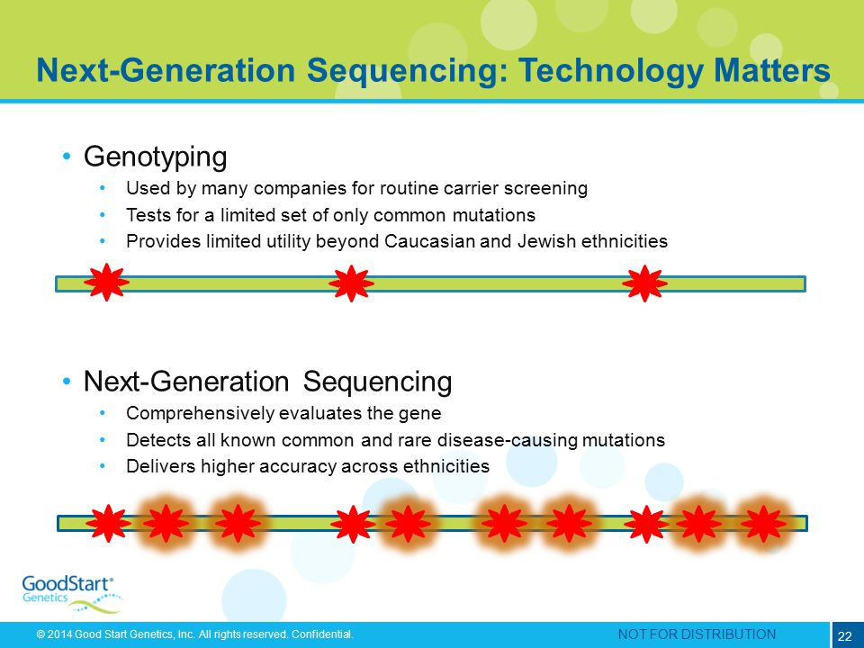 Next-Generation Sequencing: Technology Matters