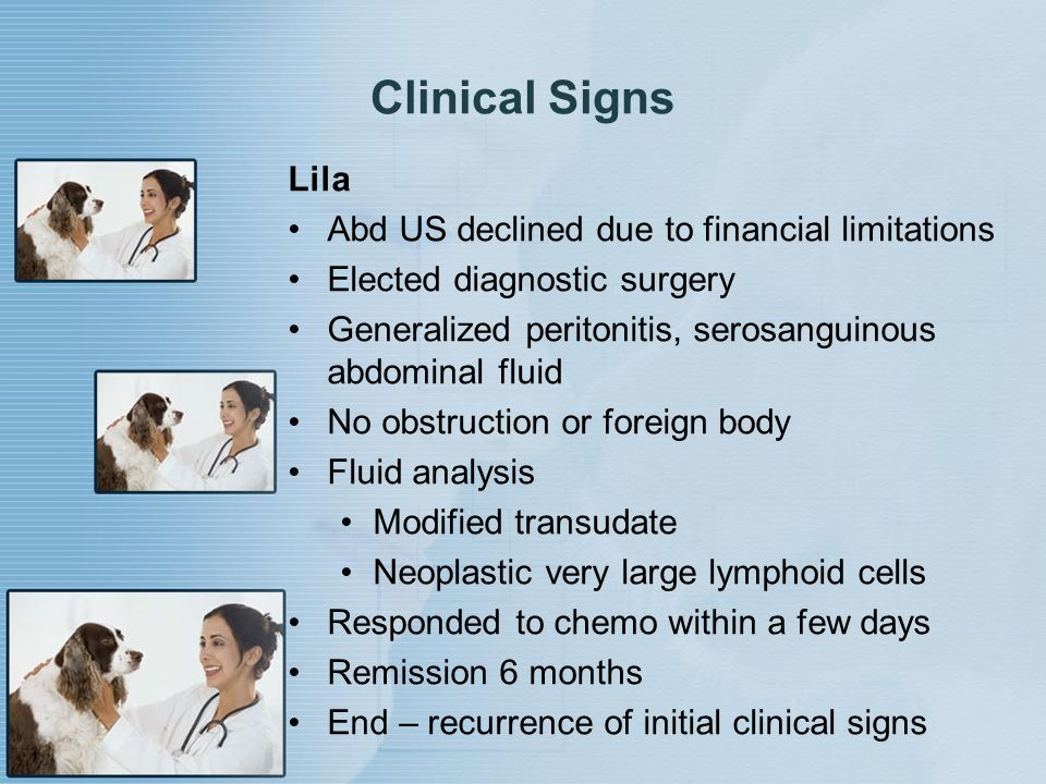 Clinical Signs Lila Abd US declined due to financial limitations