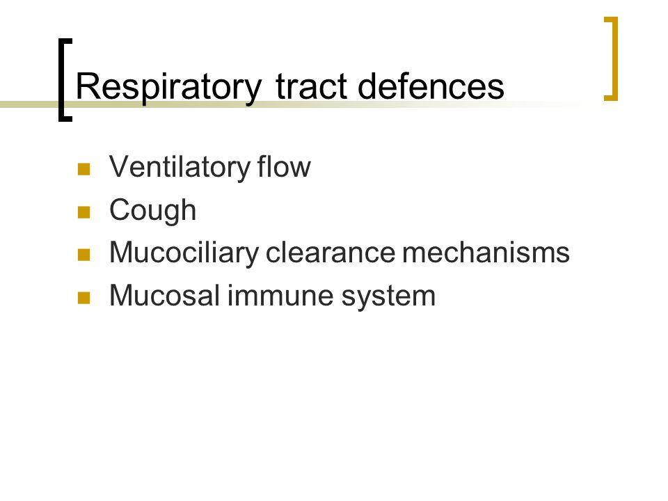 Respiratory tract defences