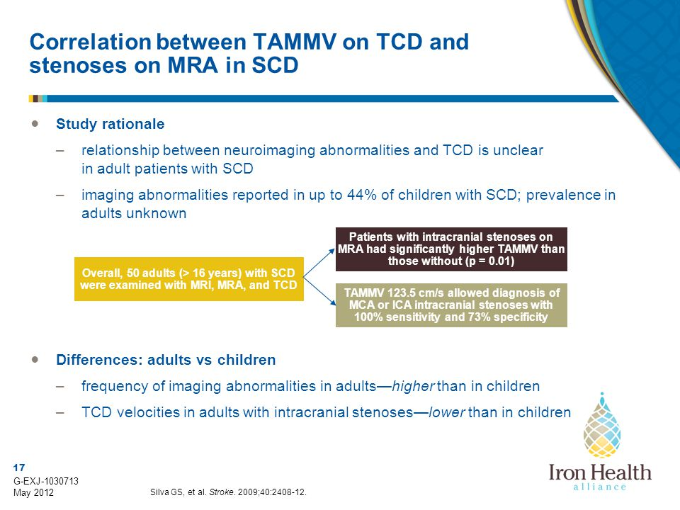 Correlation between TAMMV on TCD and stenoses on MRA in SCD