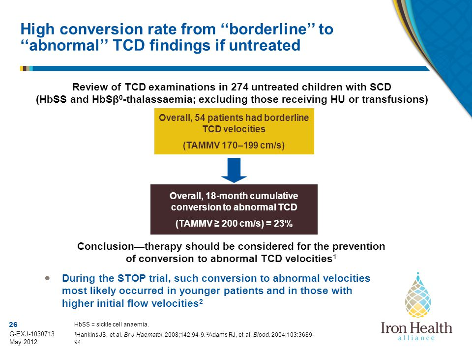 High conversion rate from ''borderline'' to ''abnormal'' TCD findings if untreated