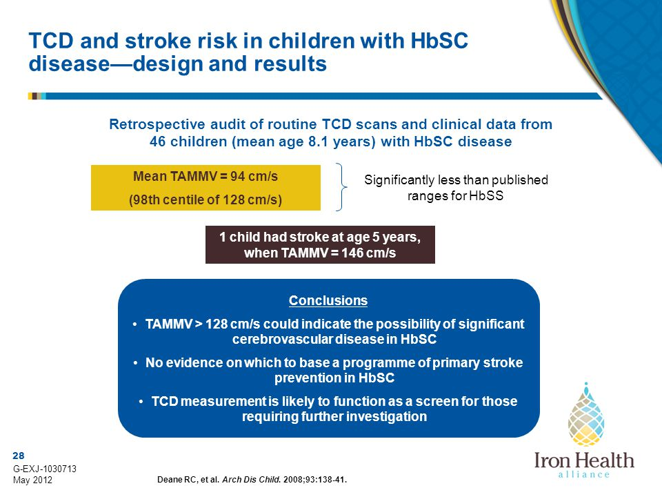 TCD and stroke risk in children with HbSC disease—design and results