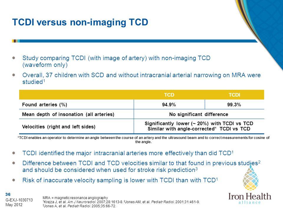 TCDI versus non-imaging TCD