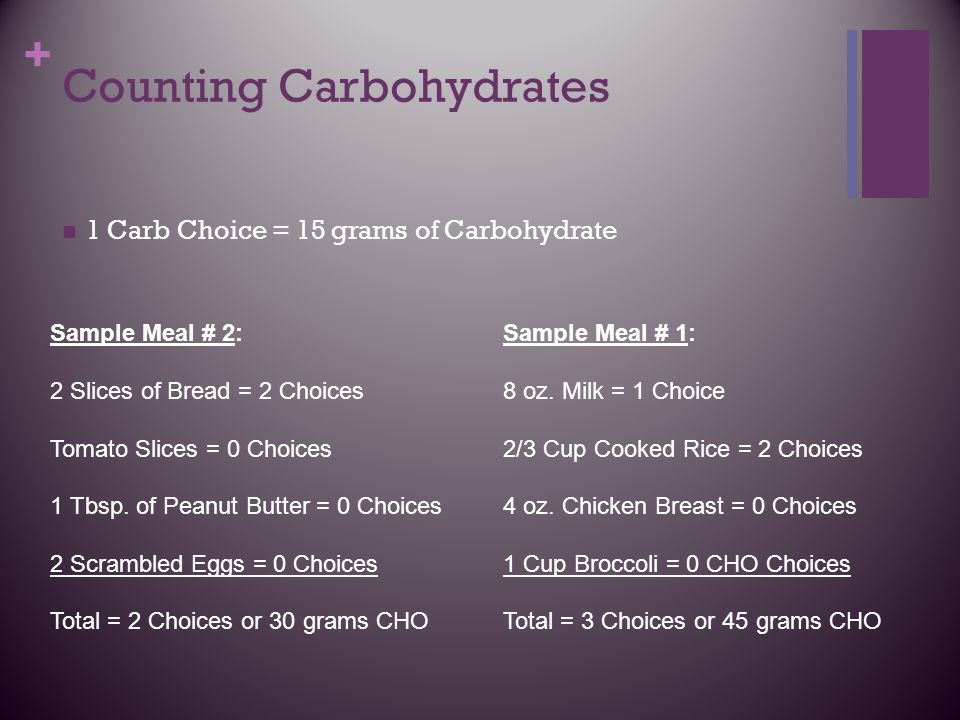 Counting Carbohydrates