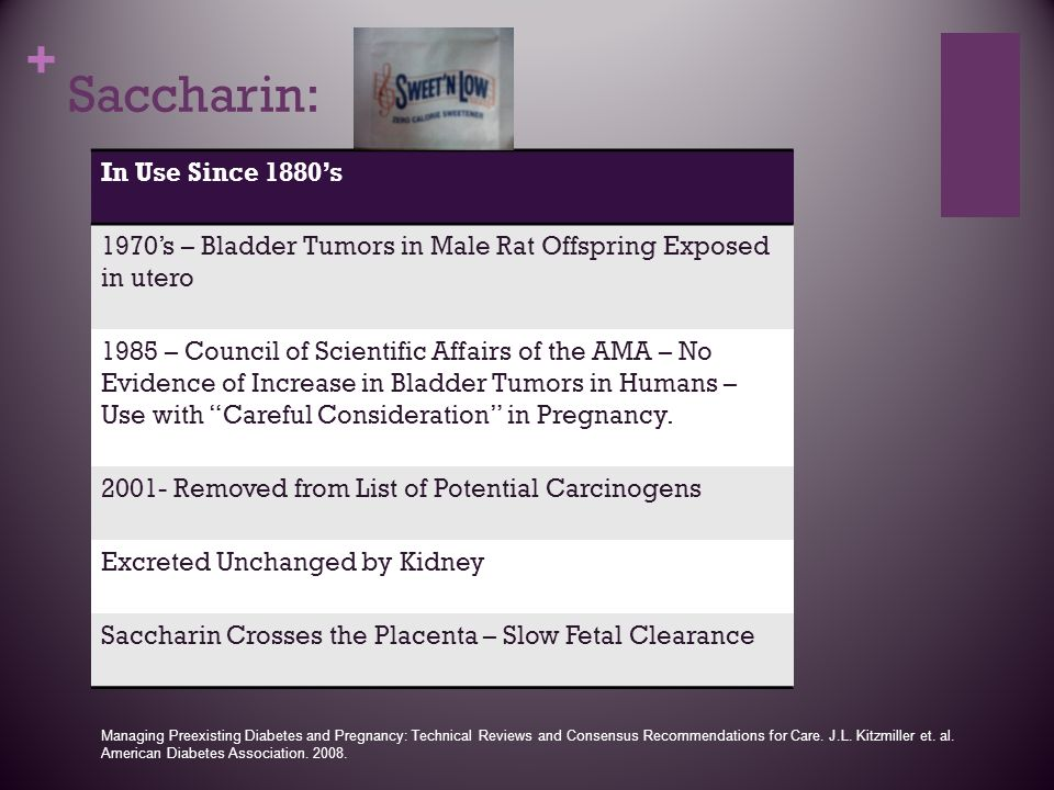 Saccharin: In Use Since 1880's