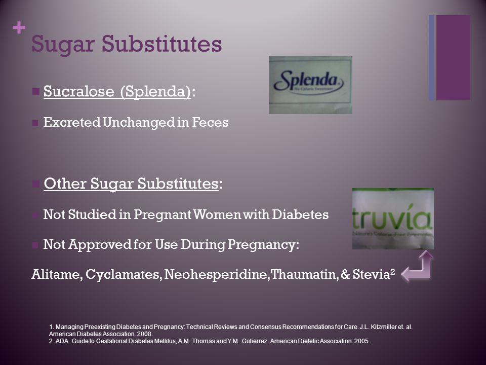 Sugar Substitutes Sucralose (Splenda): Other Sugar Substitutes: