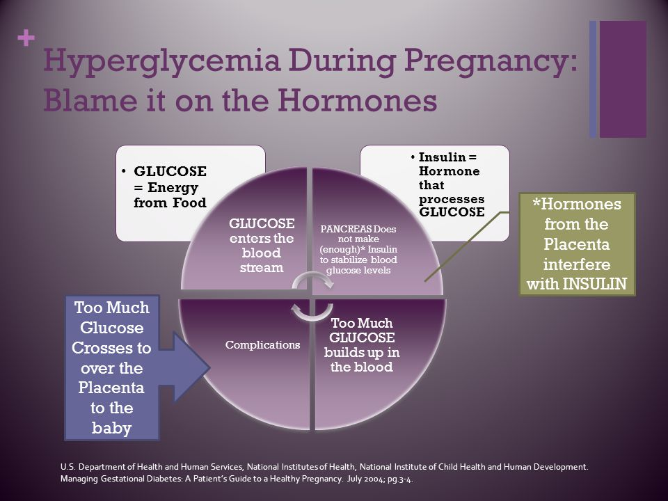 Hyperglycemia During Pregnancy: Blame it on the Hormones
