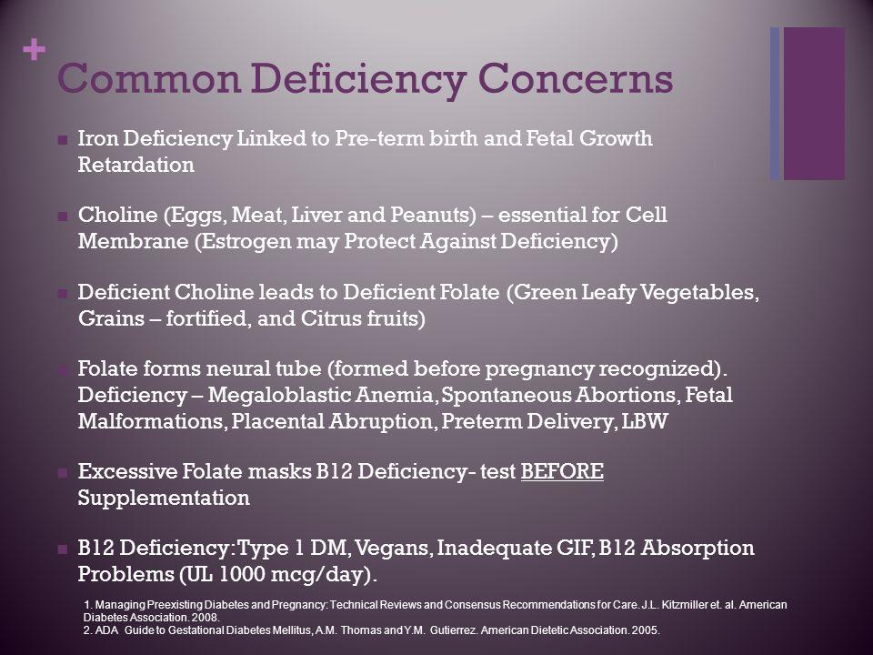 Common Deficiency Concerns