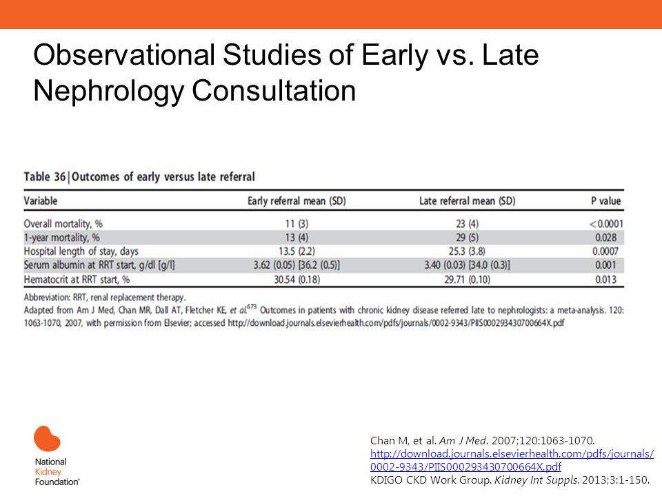 Observational Studies of Early vs. Late Nephrology Consultation