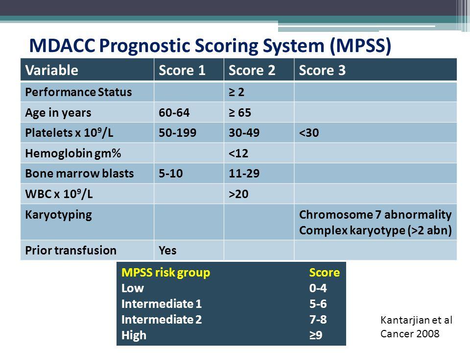 MDACC Prognostic Scoring System (MPSS)