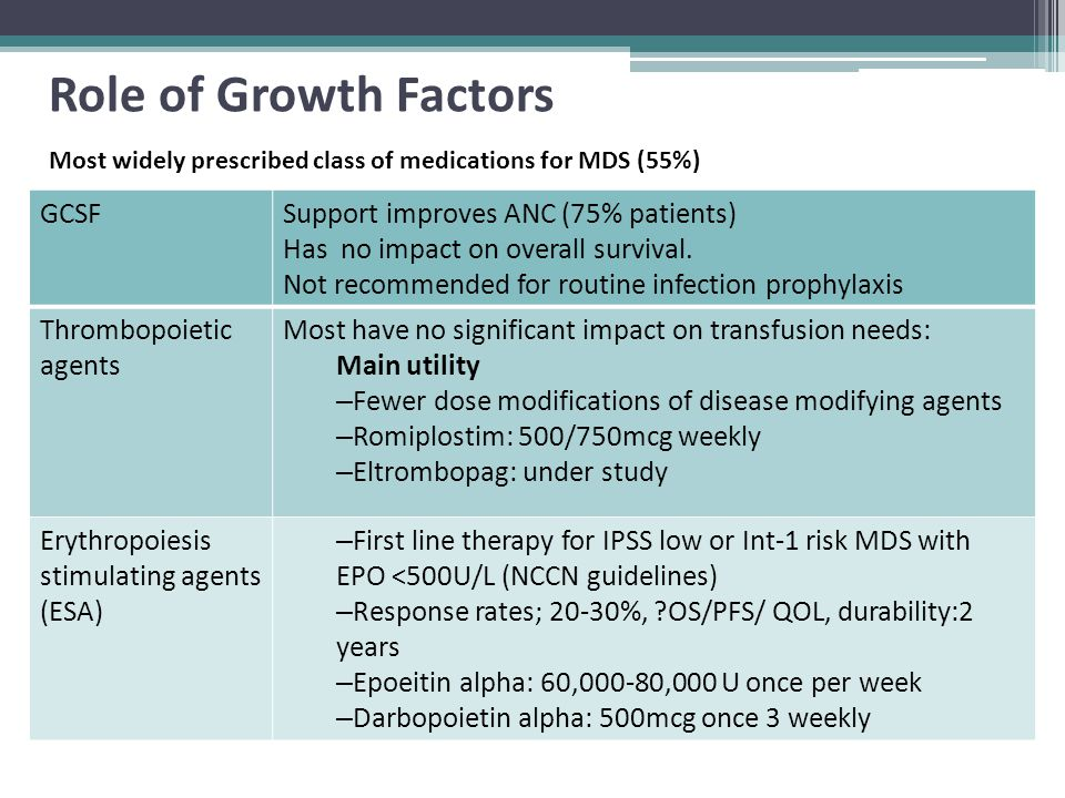 Role of Growth Factors GCSF