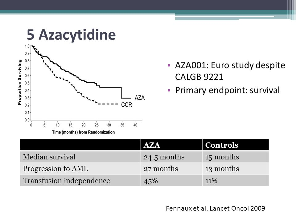 5 Azacytidine AZA001: Euro study despite CALGB 9221