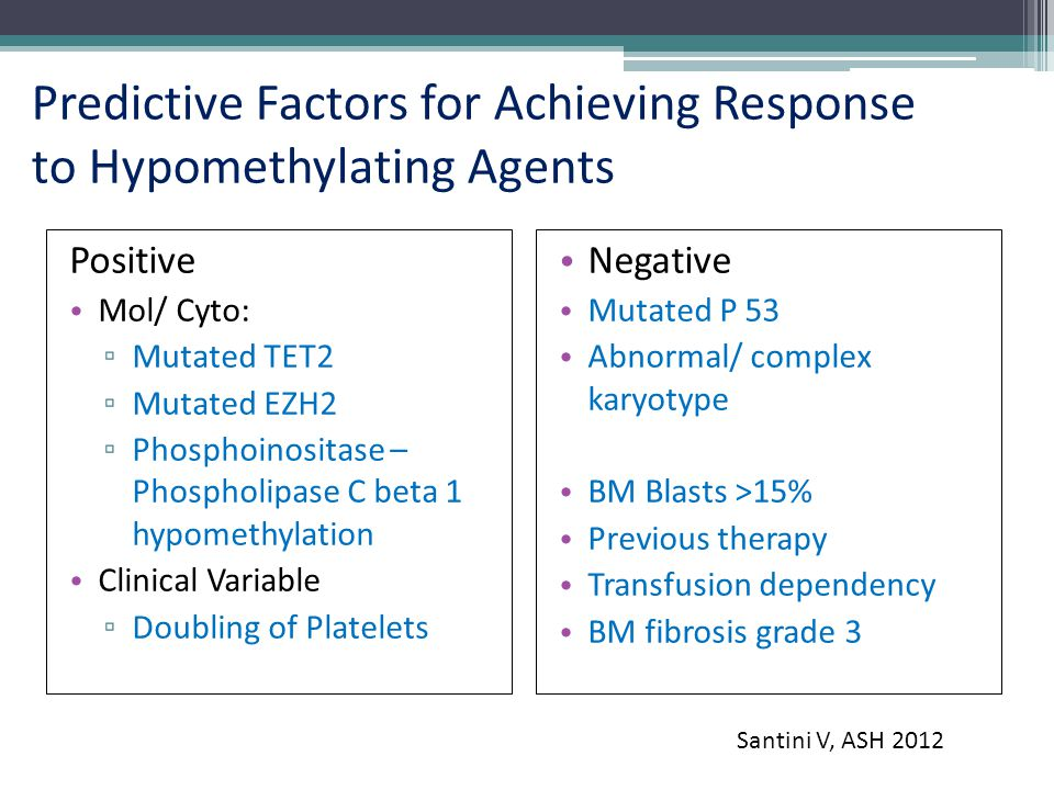 Predictive Factors for Achieving Response to Hypomethylating Agents