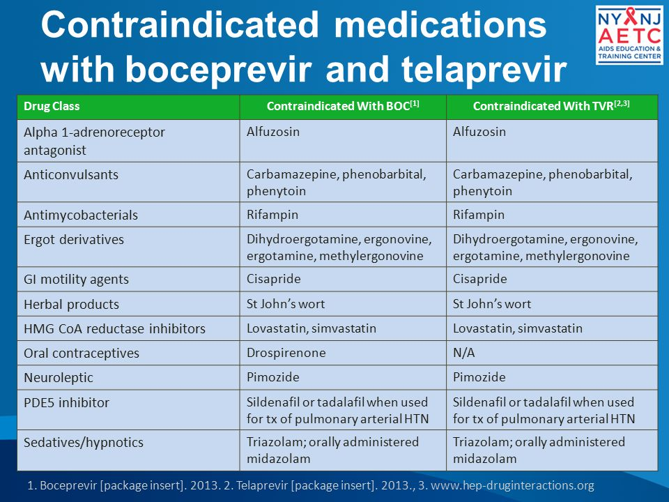 Contraindicated medications with boceprevir and telaprevir