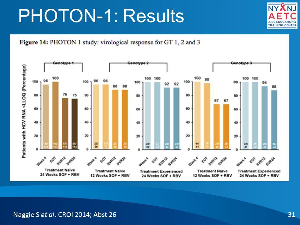 PHOTON-1: Results Naggie S et al. CROI 2014; Abst 26