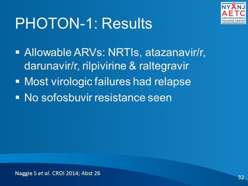 PHOTON-1: Results Allowable ARVs: NRTIs, atazanavir/r, darunavir/r, rilpivirine & raltegravir. Most virologic failures had relapse.