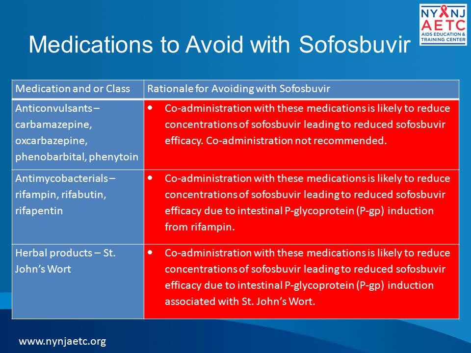 Medications to Avoid with Sofosbuvir