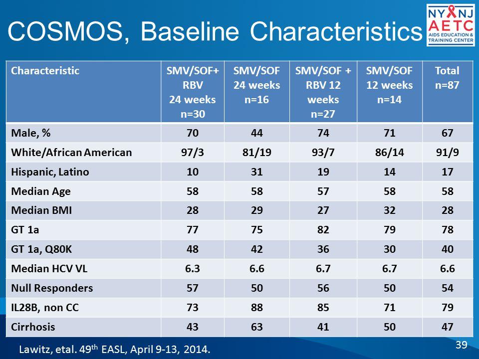 COSMOS, Baseline Characteristics