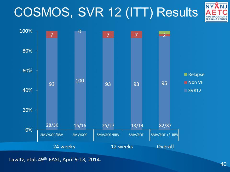 COSMOS, SVR 12 (ITT) Results