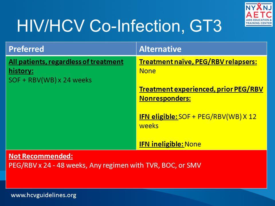 HIV/HCV Co-Infection, GT3