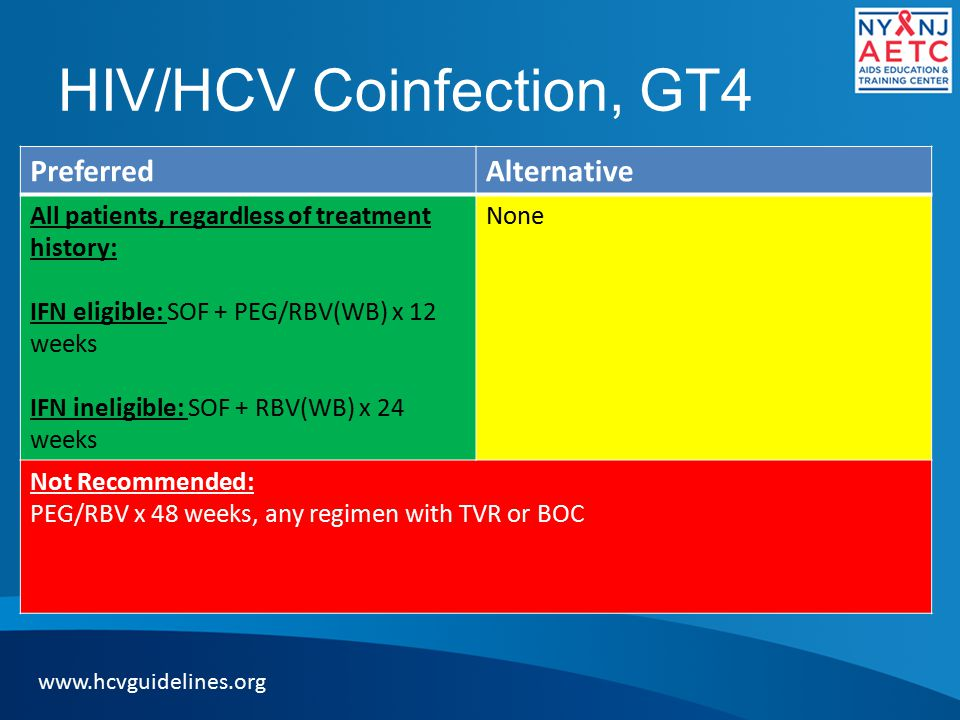 HIV/HCV Coinfection, GT4
