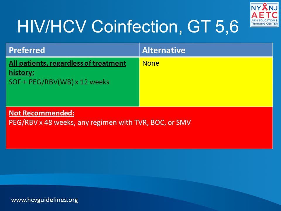 HIV/HCV Coinfection, GT 5,6