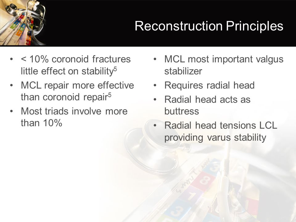 Reconstruction Principles