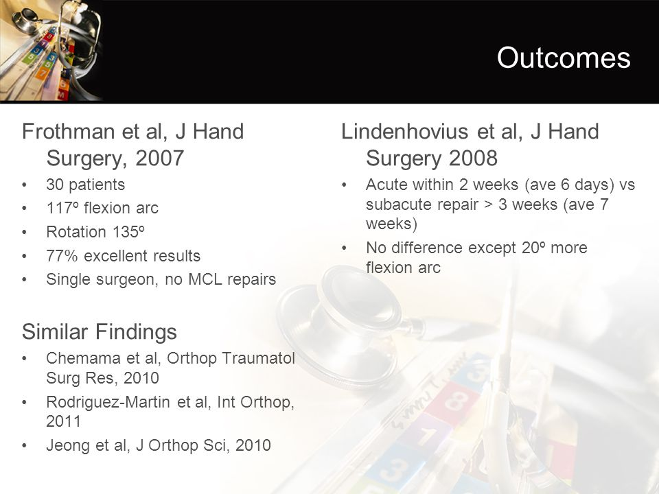 Outcomes Frothman et al, J Hand Surgery, 2007 Similar Findings