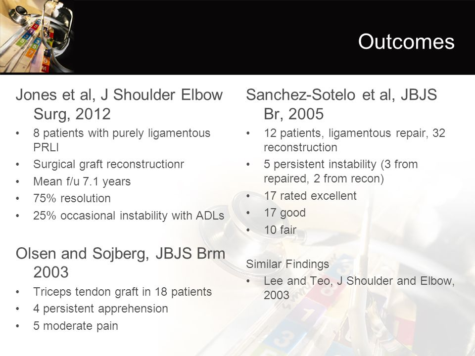 Outcomes Jones et al, J Shoulder Elbow Surg, 2012
