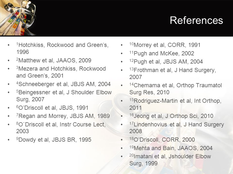 References 1Hotchkiss, Rockwood and Green's, 1996