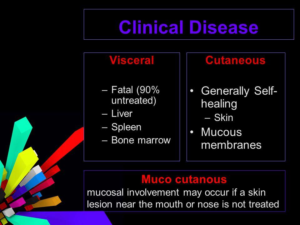 Clinical Disease Visceral Cutaneous Generally Self- healing