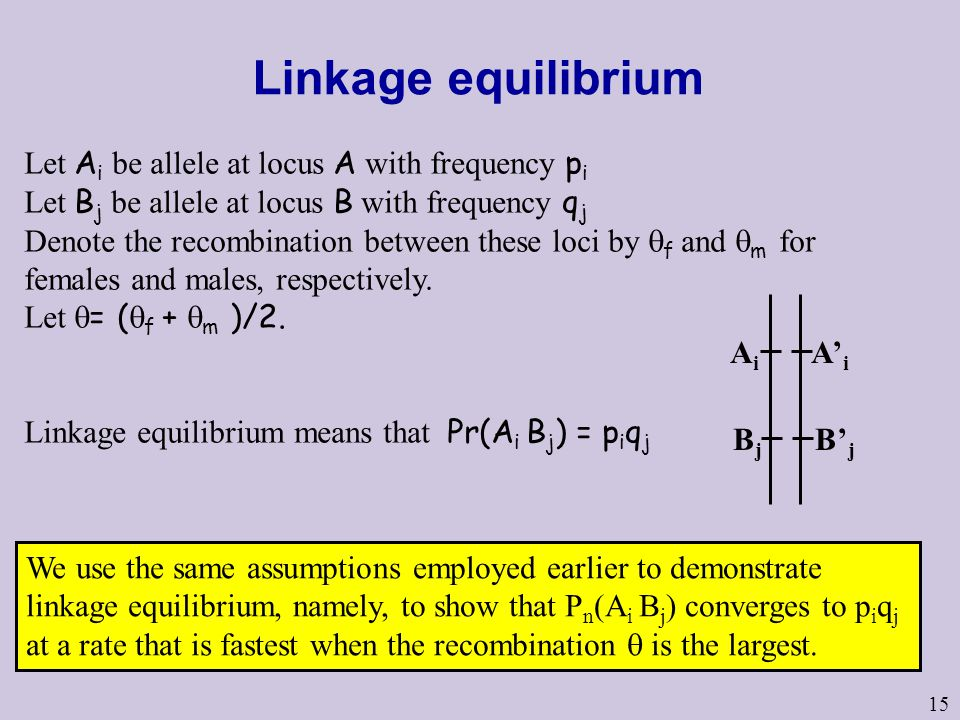 Linkage equilibrium Let Ai be allele at locus A with frequency pi