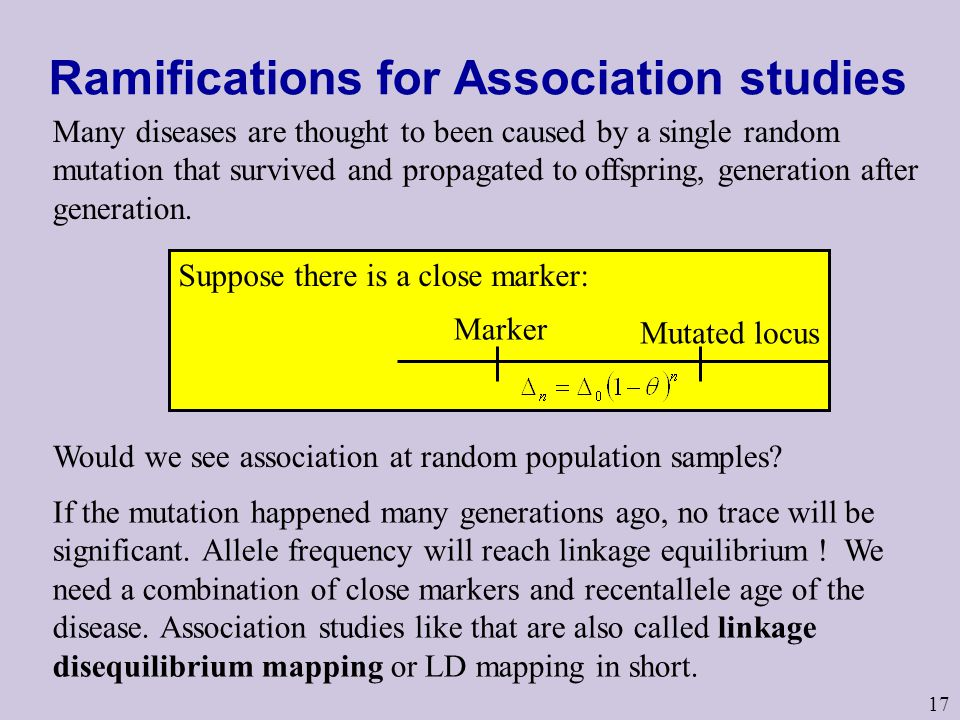 Ramifications for Association studies