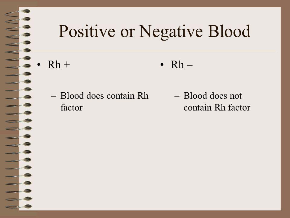 Positive or Negative Blood