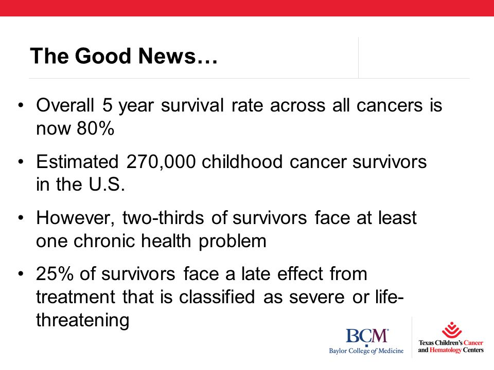 The Good News… Overall 5 year survival rate across all cancers is now 80% Estimated 270,000 childhood cancer survivors in the U.S.
