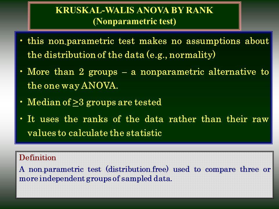 KRUSKAL-WALIS ANOVA BY RANK (Nonparametric test)
