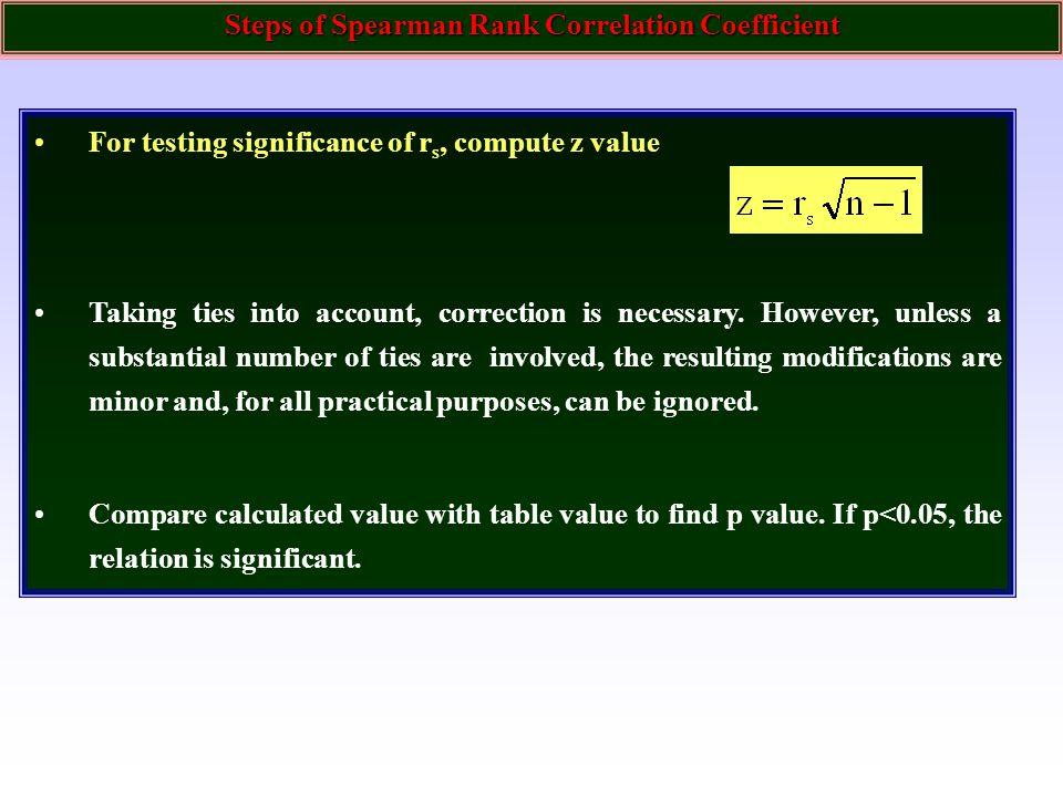 Steps of Spearman Rank Correlation Coefficient
