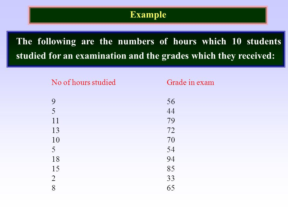 Example The following are the numbers of hours which 10 students studied for an examination and the grades which they received: