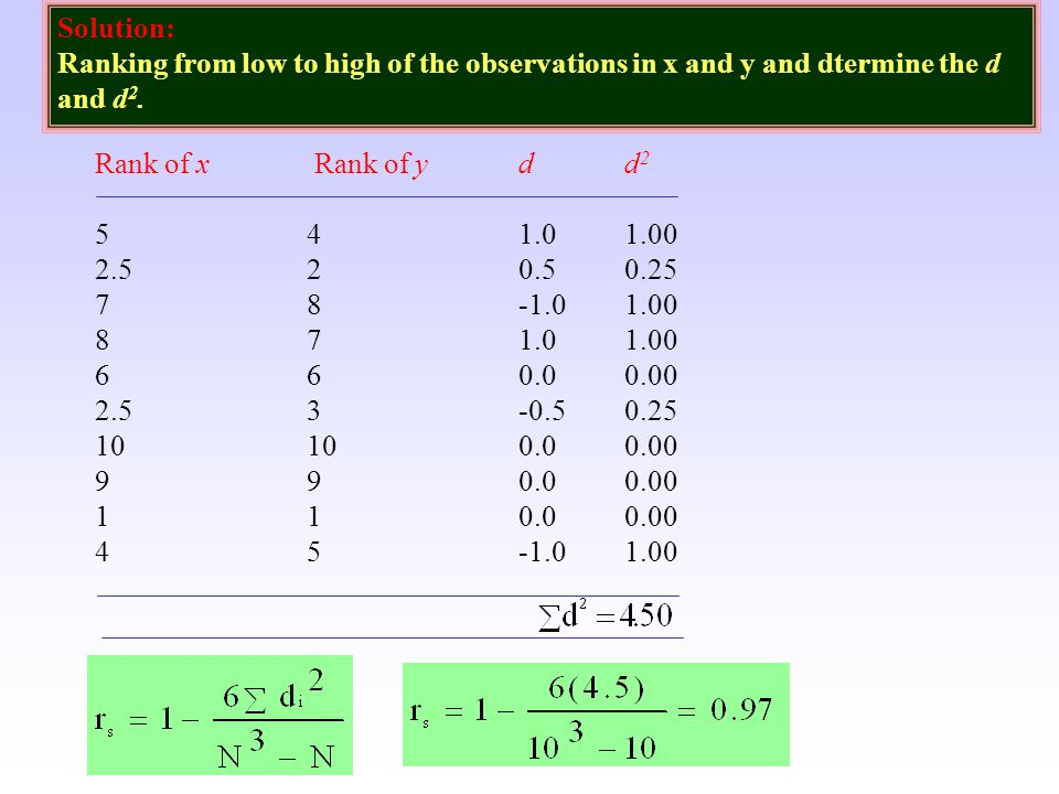 Solution: Ranking from low to high of the observations in x and y and dtermine the d and d2. Rank of x Rank of y d d2.