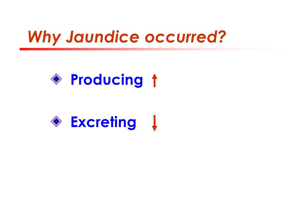 Why Jaundice occurred Producing Excreting