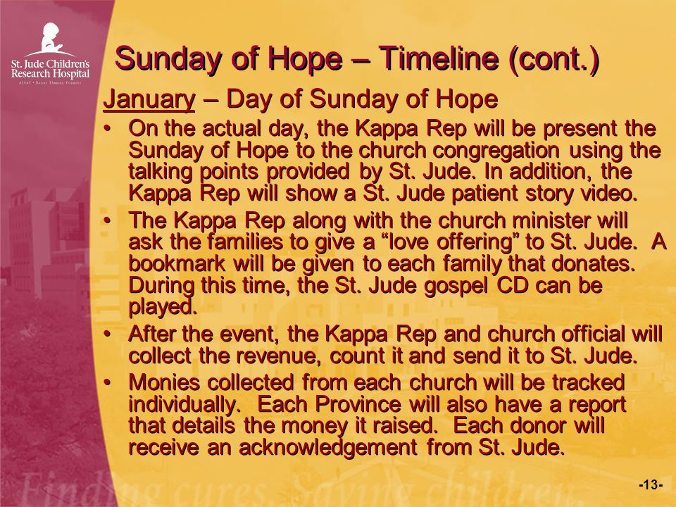Sunday of Hope – Timeline (cont.)