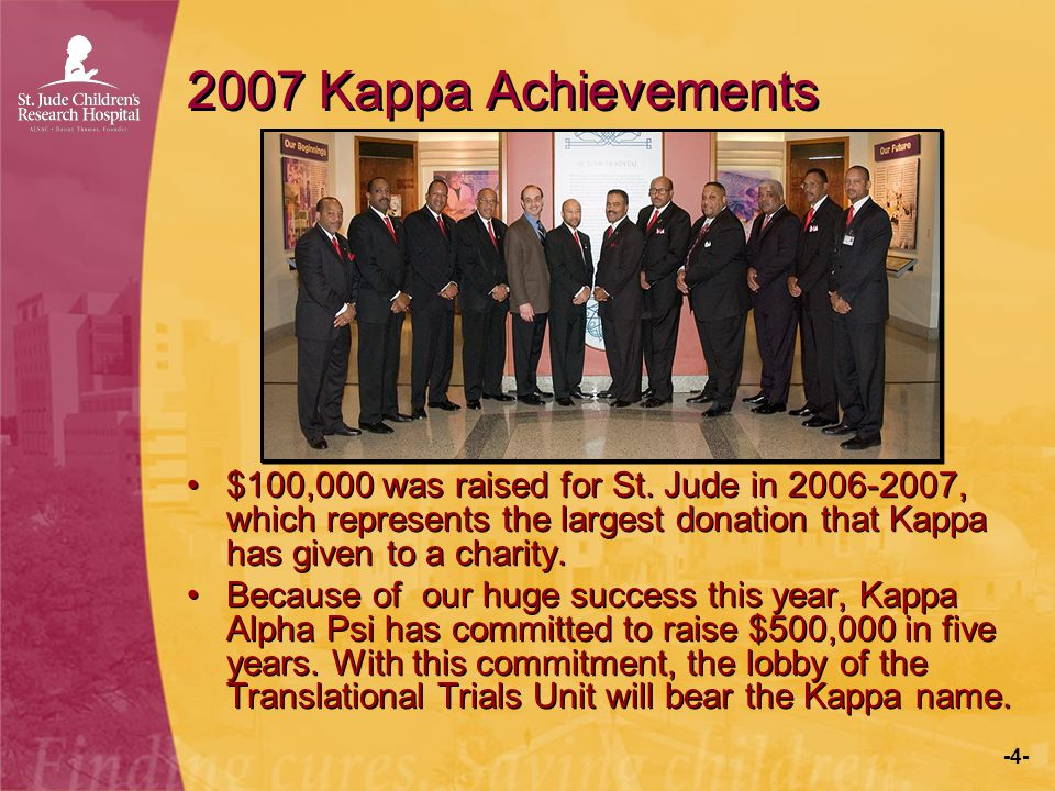 2007 Kappa Achievements $100,000 was raised for St. Jude in 2006-2007, which represents the largest donation that Kappa has given to a charity.